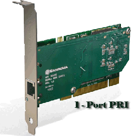 Sangoma – 1 port PRI